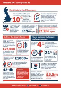 trustmark-infographic