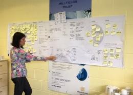 Social UP design thinking workshop