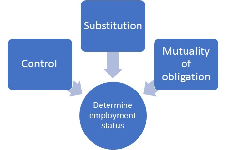 Factors in employment status
