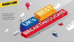 MadeAtUni UK Best Breakthroughs
