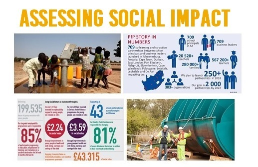 Social impact examples