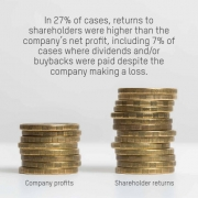 Statistics from TUC and High Pay Centre research into how the shareholder first model is contributing to inequality