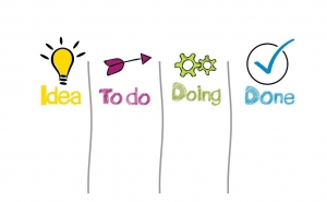 Idea - To-do - Doing - Done
