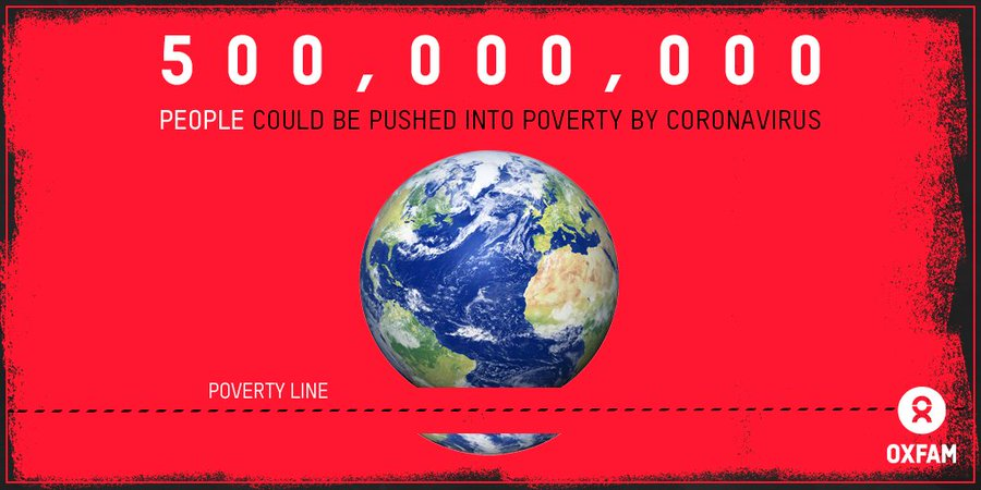 half a billion more people could be pushed into poverty by Covid-19