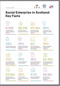 Headline statistics from the Social Enterprise Census 2019